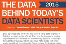 Data Scientist / Everything you need to know about Data Science