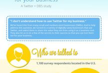 Twitter / Everything you need to know about Twitter