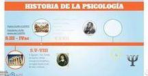 """Proyecto FC La psicología como Ciencia / Recursos para el Proyecto de Flipped Classroom: """"La Psicología como Ciencia"""""""