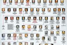 Reinas de España y sus Joyas