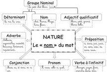Education / grammaire