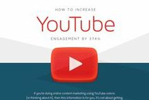 Video Marketing / How to maximise video reach & virality using digital media.