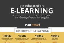 Elearning / An assortment of graphics and media on Elearning.