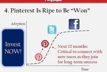 "Pin League / A slide-by-slide recap of a Presentation from Digital Summit 12 - ""Tapping Into Pinterest: The Time Is Now"" - May 9, 2012 by Daniel Maloney, CEO of PinLeague.com. Four Topics Covered: 1. Why Pinterest is Great For Brands 2. How Pinterest Differs From Facebook and Twitter 3. A Recipe for Your First 1,000 Targeted Pitnerest Followers 4. Advanced Tactics PinLeague used to Reach >1 Million Pinners in 10 weeks - http://pinterest.com/pinleague/dsum12-tapping-into-pinterest-the-time-is-now/ / by Alex Topiler"