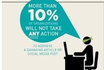 Social Media Infographics / by BallywhoSocial