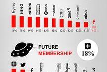Infographics / Infographics infografie