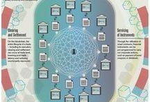 FinTechZone:Blockchain / Bitcoin és Blockchain technológiával és üzleti felhasználással kapcsolatos anyagok.