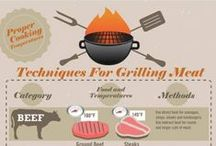 Grilling Over Real Wood