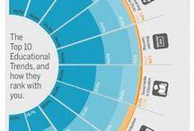 Infograficos / infografias educacionais