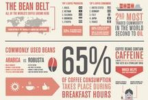 Design (Infographics) / Infographic Design • Pinterest.com/ScottMonaco • More at: QuietYell.com