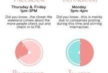 MARKETING STRATEGIES for Female Entrepreneurs / Is your marketing game on point? Here are some easy strategies to streamline your efforts. #marketing #socialmedia #socialstrategy #bosslady #instagram #facebook #pinterest #tipsandtricks