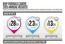 Contribution to BNP Paribas results