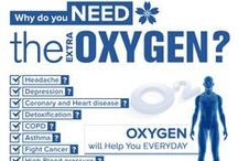 Education with OxyWat / Headache, Cancer, Stroke, Blood Oxygen level, Acidification, Alkalinization, Diseases, Why do you need Oxygen?