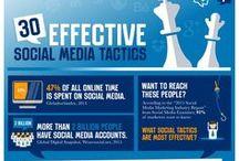 Social media marketing / Tools & tips for social media marketing