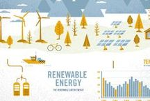 Get Informed / The latest...on energy and beyond! / by EnergyFit Nevada