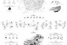 DIAGRAMAS / SISTEMA & COMPONENTES
