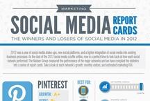 All the Techie Social Media Stuff
