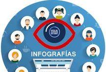 CIETE (Tratamiento Gráfico Información) Cohorte 3 / #Infografías de los participantes del Diplomado  GEMED Cohorte 3