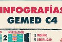 GEMED C4 / Infografías de  participantes del Diplomado GEMED C4