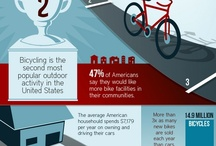 Cycling Peoria