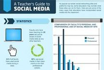 Infographics for Social Community