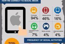 / Social Media /