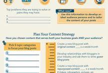 blogging & content