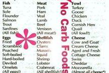 Zero Carb Foods / Zero Carb Foods