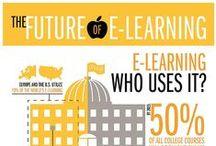 e-learning e didattica / infografiche sull'e-learning, le varie definizione e teorie sull'e-learning, le strategie e i differenti approcci, i risvolti in ambito teorico e didattico / by Gianfranco Marini
