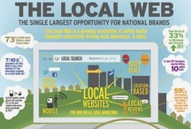 "Local Marketing / Local Marketing | Strategies to use the internet as part of a comprehensive marketing plan to drive traffic to local, ""bricks and mortar"" businesses. 