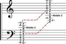 Sheet Music / Notas