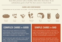 Food / Healty ,  good and diet food :-)