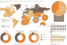 Infographics (Health)