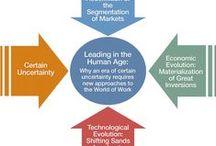 Talentism / Human capital Versus Financial capital