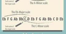 Music Information, Infographics, Hacks, Tips & tricks / A collection of helpful things to improve your musical instrument ability