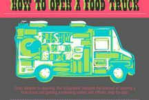 Food Truck Ideas / Working my way to a viable food truck that will sustain my foodie craze and feed the masses. / by Jesse James Agustin
