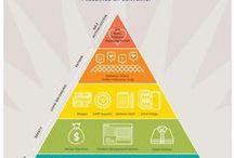 Content Marketing / Marketing de contenidos