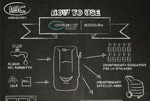 Infografiche / Il mondo del #Cleaning rappresentate da delle #infografiche specifiche per i nostri prodotti