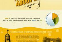 B E E R / Cerveza Beer Birra