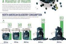 Luonnollinen terveys ja ravitsemus>♥<Natural health and nutrition