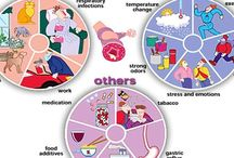 Asthma / Symptoms &relief