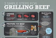Beef for Grilling / Delicious beef recipes for the grill master in your house!