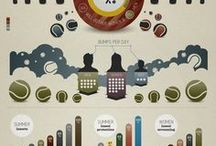 infographics / A collection of great data visualization examples