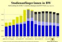 Hochschulen / Hochschullandschaft Baden-Württemberg