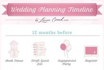 Wedding Planning / Helpful Tips / by Candace Fulford