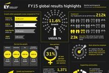 EY Infographics / Infographics delivering insights on various topics from EY, a global leader in assurance, tax, transaction and advisory services.