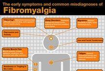 Autoimmune Disease Or Not?