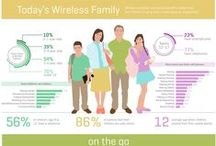 PARENTING / Parenting the first digital generation can be overwhelming!!! Here are some great ideas to pass along to other parents to create happier and safer children:-) / by SocialSchool101 .com