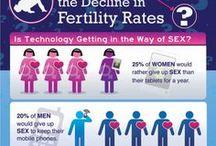 Fertility Infographics