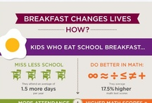 Infographics & Resources / Visual resources on nutrition, education, healthy schools and more.  / by healthyschools